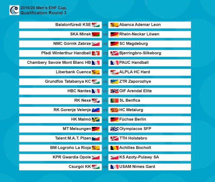 El Alpla HC Hard de Austria será el rival europeo del Liberbank Cuenca en la Copa EHF