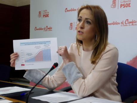 """Maestre: """"El gobierno de Rajoy y los dirigentes del PP toman por tontos e insultan a los pensionistas"""""""