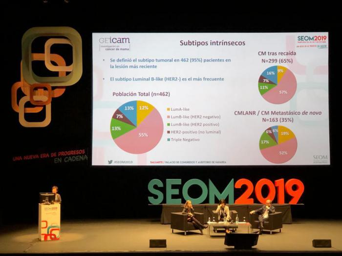 El Hospital de Toledo y el de Albacete investigan cómo evolucionan los subtipos tumorales de mama al hacer metástasis