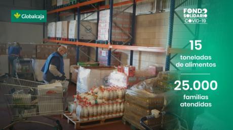 El Fondo Solidario Globalcaja Covid-19 concede ayudas a 140 proyectos de C-LM