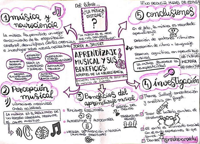 Dos mesas de comunicaciones cierran el Encuentro Internacional de Docentes de Música