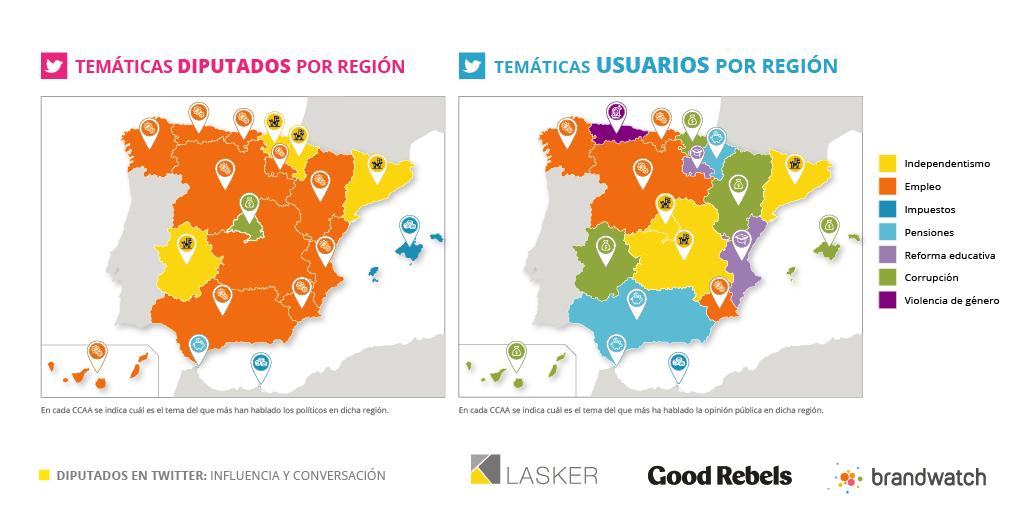 Juan Carlos Girauta y Carmen Riolobos: los diputados castellano manchegos más influyentes en Twitter