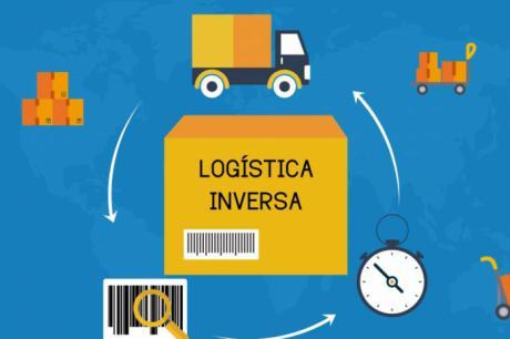La logística inversa: ¿qué es y para qué sirve?