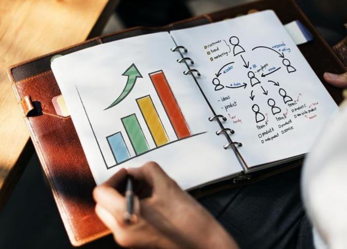 ¿Cómo saber si un negocio va a ser viable?