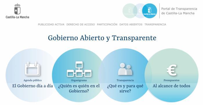 El Portal de Transparencia de Castilla-La Mancha recibió durante 2018 más de 56.000 visitas