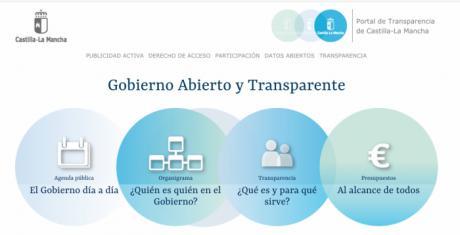 El Portal de Transparencia de Castilla-La Mancha recibió durante el año 2017 más de 46.000 visitas